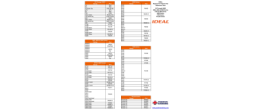 -IDEAL Replacement Ink Pad Chart-