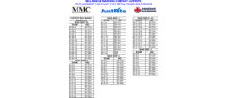-MMC Justrite Replacement Pad Chart-