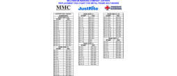 -MMC Justrite Replacement Pad Chart-